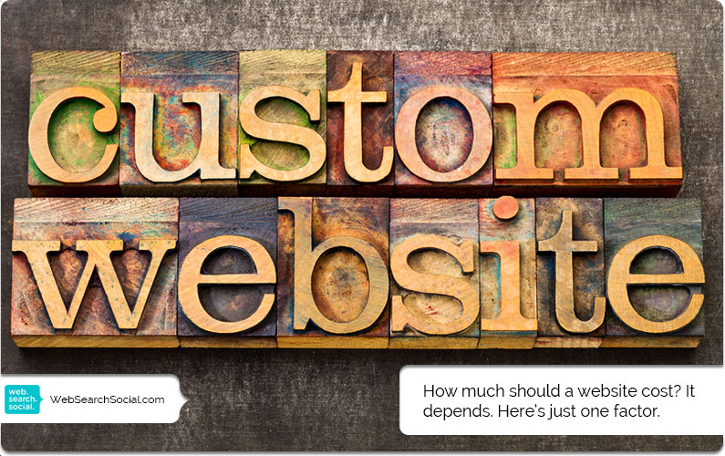 How Much Should A Website Cost? Part 2: Customized Vs. Custom